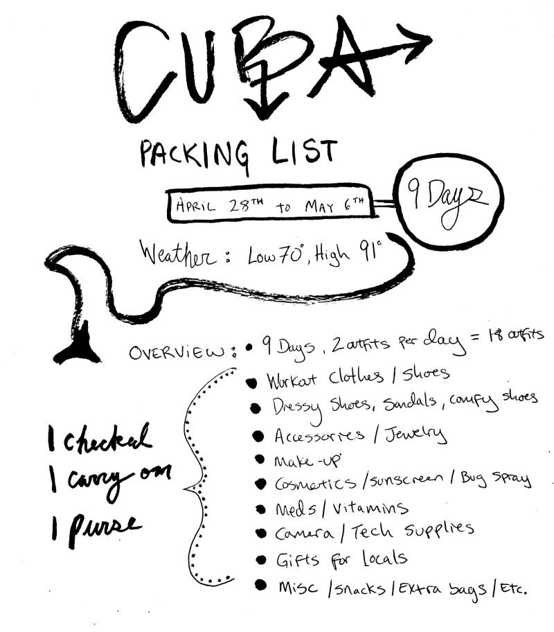 kate_mrkate_cuba_packinglist